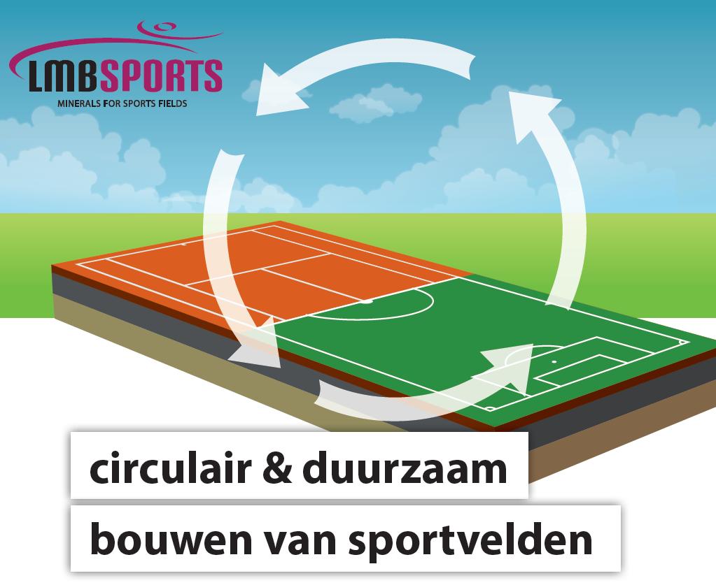 circulair&duurzaam bouwen van sportvelden
